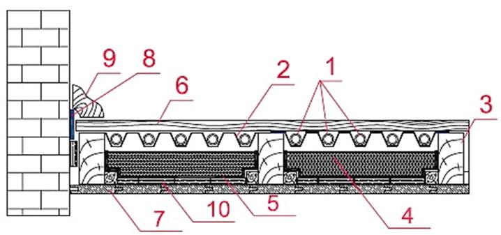 Конструкция теплого пола по деревянному перекрытию