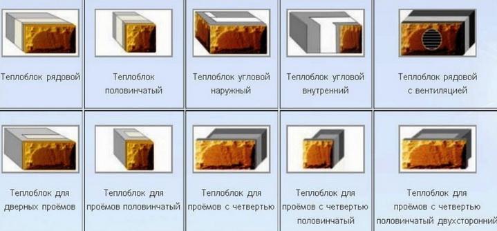 Конфигурации блоков для теплых стен