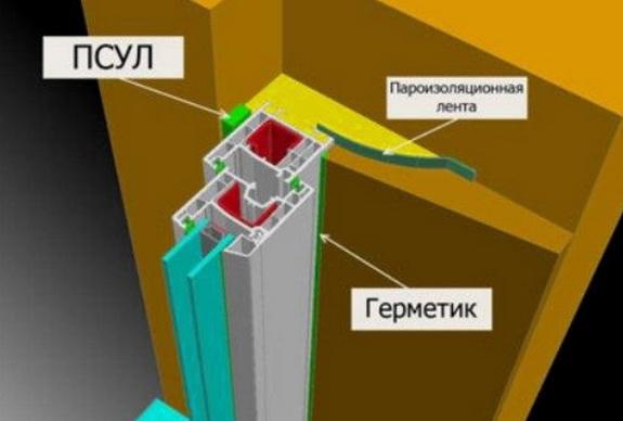 Схема отделки шва по контуру окон