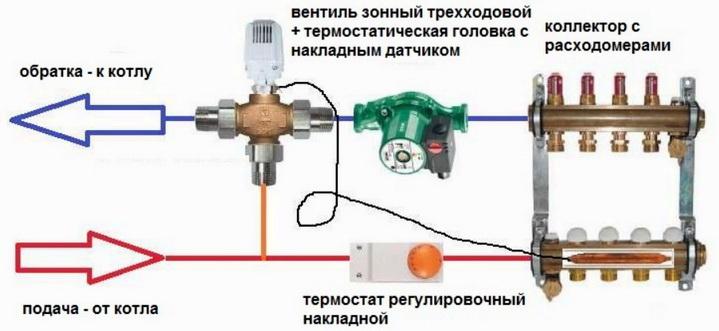 Схема размещения трехходового клапана, термостатической головки и насоса