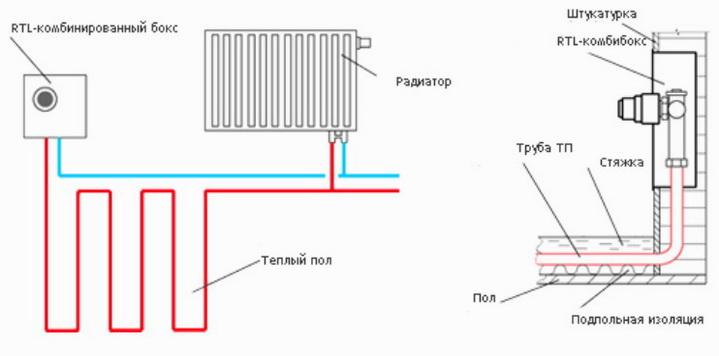 Установка унибокса RTL а также схема подключения регулятора потока в теплом полу