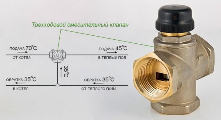 Схема движения жидкости через смесительный узел