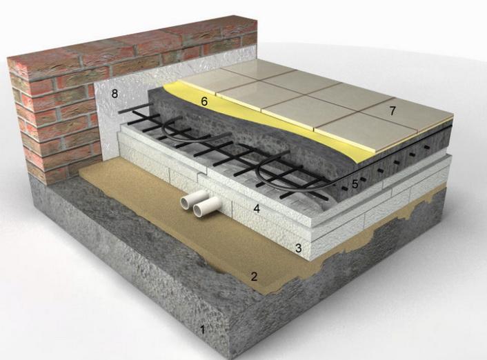 Обычная конструкция теплых полов на бетонном основании