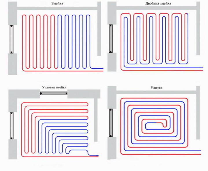 Различные схему укладки труб теплого пола