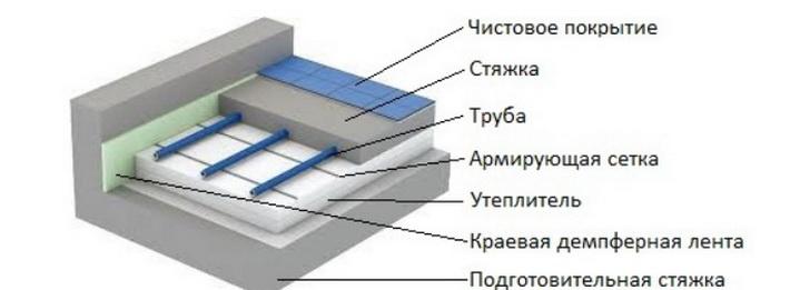 Материалы, которые могут быть использованы