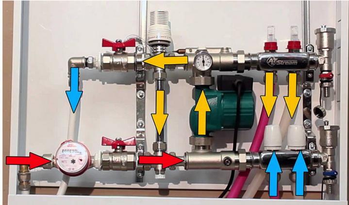 Усложненная схема смесительного узла