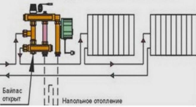 Конструкция, работа, монтаж смесительного узла для нагрева полов