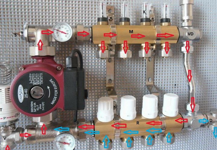 Как установить и закрепить насос для обогреваемого водяного пола