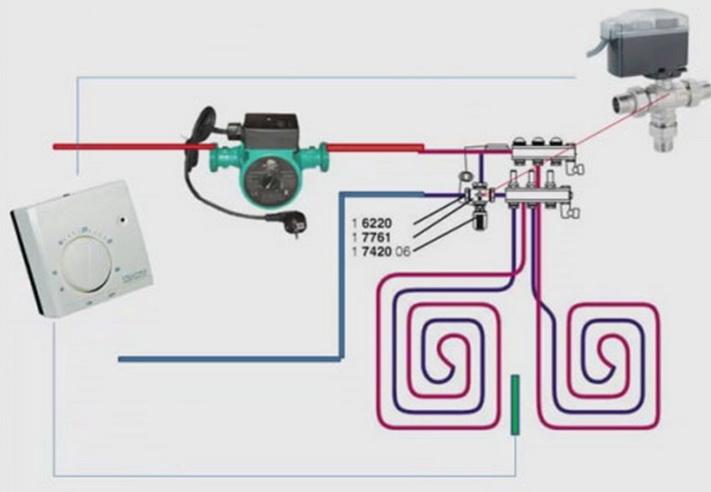 Схемы управления нагреваемым полом, приборы автоматики, принципы работы