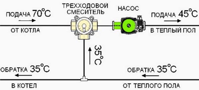 Как устанавливается трехходовой клапан с насосом