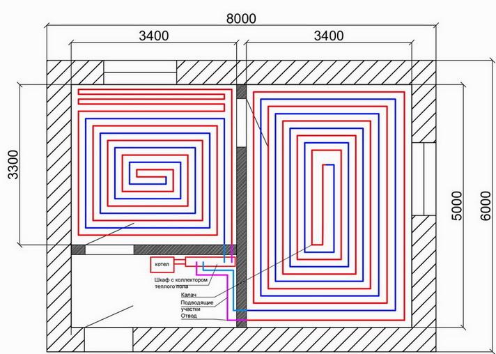 Как укладывается трубопровод в комнатах - схемы укладки из проекта