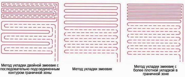 Некоторые схемы укладки трубопровода легко выполнить