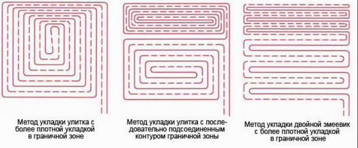 Укладка труб ведется с разной плотностью