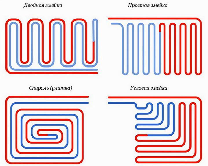 Общие схемы укладки трубопровода теплого пола - улитка и змейка