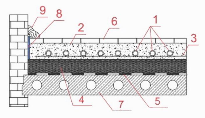 Схема пирога теплого пола