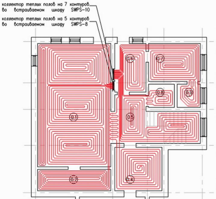 Размещение трубопровода и коллекторов теплого пола