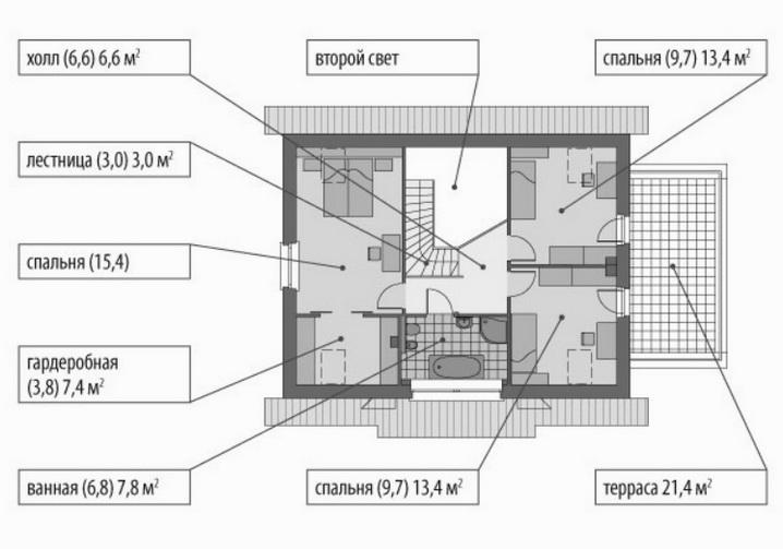 Энергосберегающий дом — как его сделать