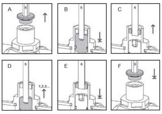 Регулировка настроечных клапанов на коллекторе теплого пола