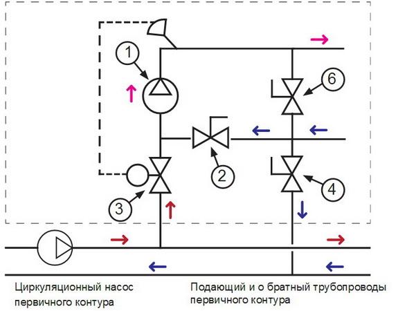 Гидравлическая схема коллектора теплого пола