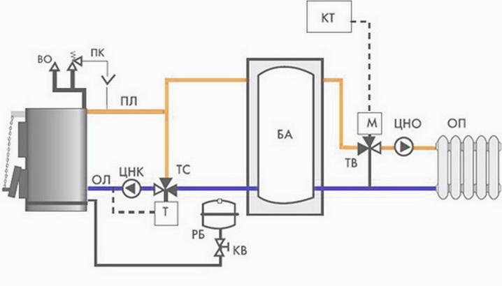 Схема включения с использованием комнатного термостата