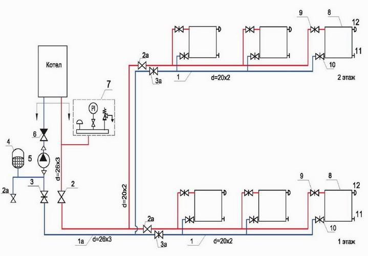 Пример схемы отопления с двумя тупиковыми ветвями