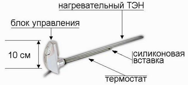 Как выглядит обычный электронагреватель для нагрева воды