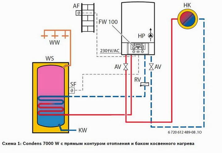 Схема подключения котла автоматизированного газового к системе отопления