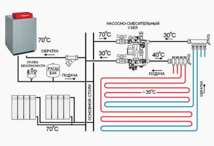 Подключение теплого пола к общей схеме отопления