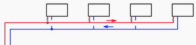 Тупиковая схема подключения радиаторов