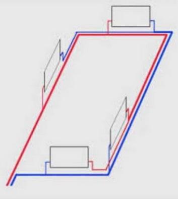 Подключение радиаторов по кольцу петлей Тихельмана