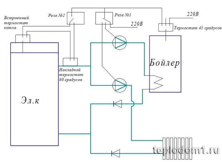 Схема подключения бойлера к электрическому, жидкотопливному, газовому котлу