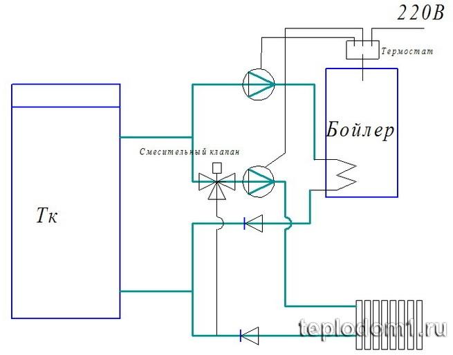 Схема подключения бойлера к твердотопливному котлу