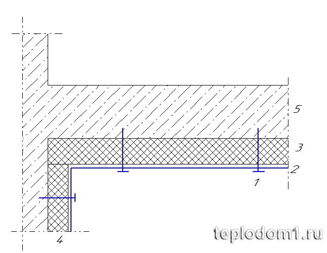 Схема теплоизоляции полов снаружи (из под пола) с пенополистиролом