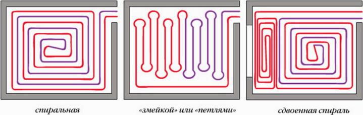 Укладка труб осуществляется по определенной схеме