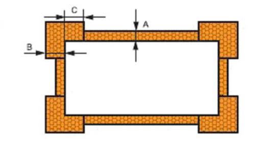 Размеры утеплителя возле фундамента