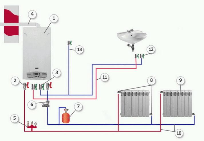 Подключение двухконтурного котла к ГВС и отоплению