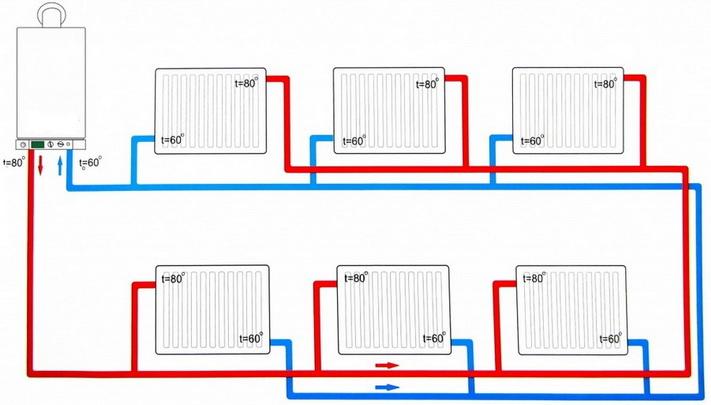 Ощая схема подключения радиаторов