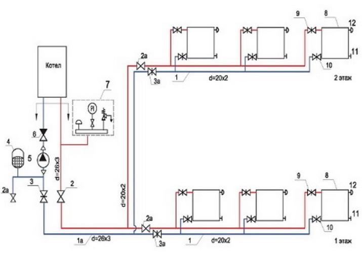 Гидравлическая схема тупиковая, проект для дома
