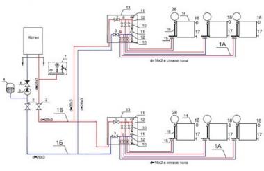 Гидравлическая схема подключения радиаторов