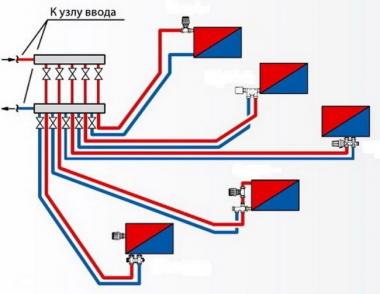 Обычная лучевая схема подключения радиаторов