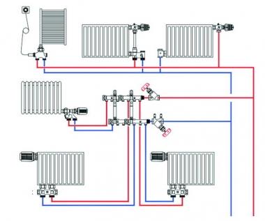 Схема с разными типами радиаторов
