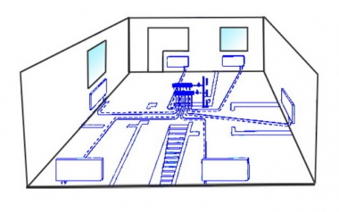 Положение коллектора в центральной части дома