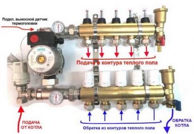 Коллектор теплого пола схема