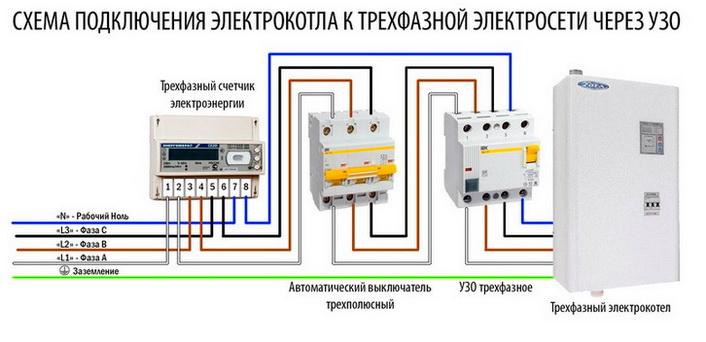 Схема включения котла на 3 фазы