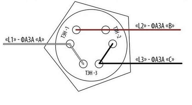 Схема подключения тенов треугольником