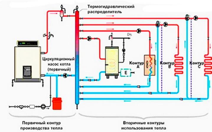 Сложная схема отопления с гидрострелкой