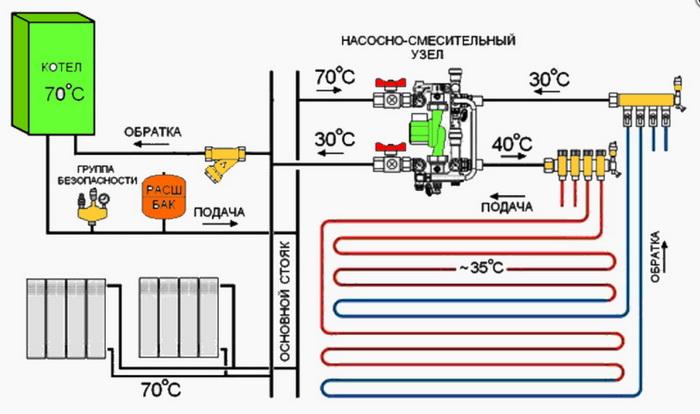 Схема включения теплого пола