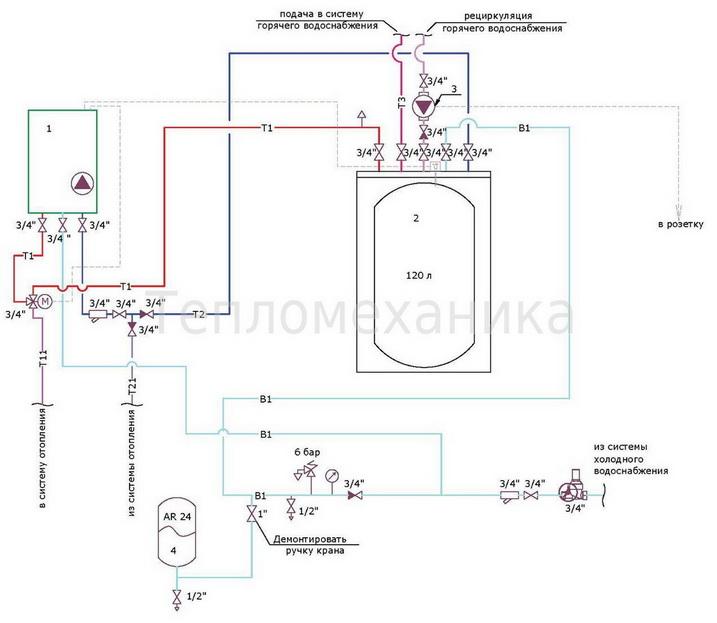 Схема отопления газом с использованием одноконтурного котла
