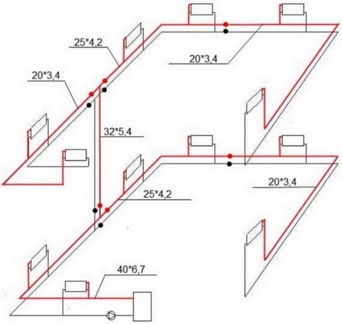 Схема отопления для газового котла