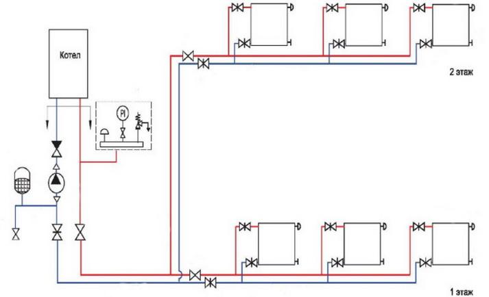 Схема отопления с двумя топиками для двух этажей